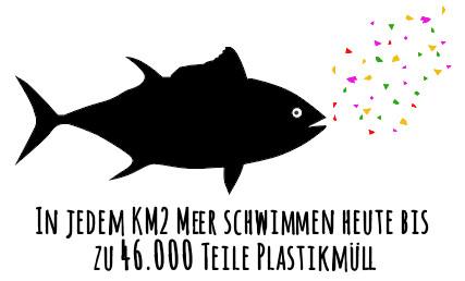 Plastikmüll schmeckt nicht